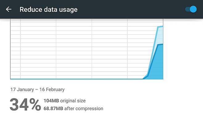 Ahorra datos